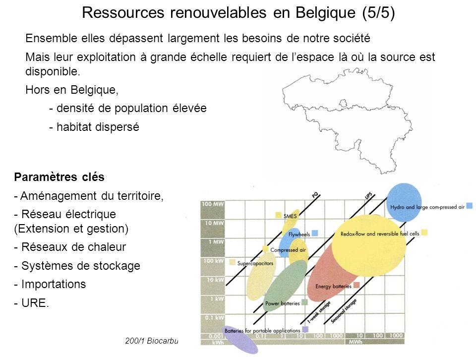 200/1 Biocarburant – Michel HUART - 21/12/06 – www.apere.org - 16 - Ressources renouvelables en Belgique (5/5) Ensemble elles dépassent largement les