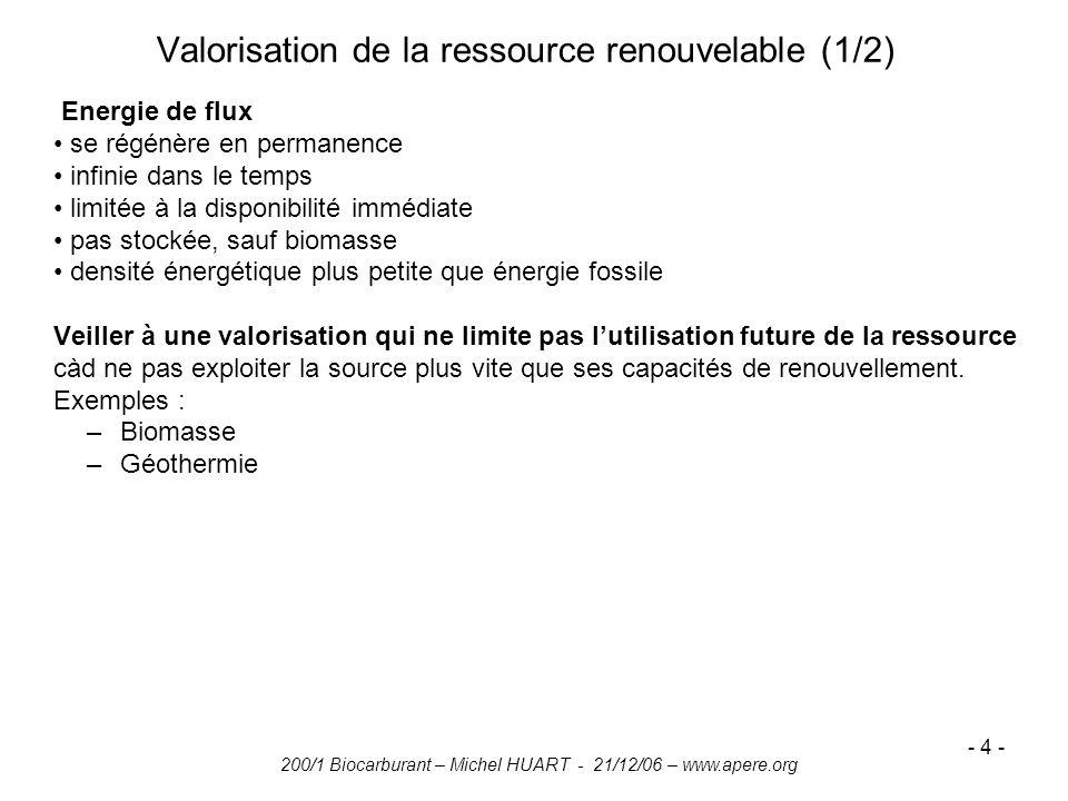 200/1 Biocarburant – Michel HUART - 21/12/06 – www.apere.org - 4 - Valorisation de la ressource renouvelable (1/2) Energie de flux se régénère en perm