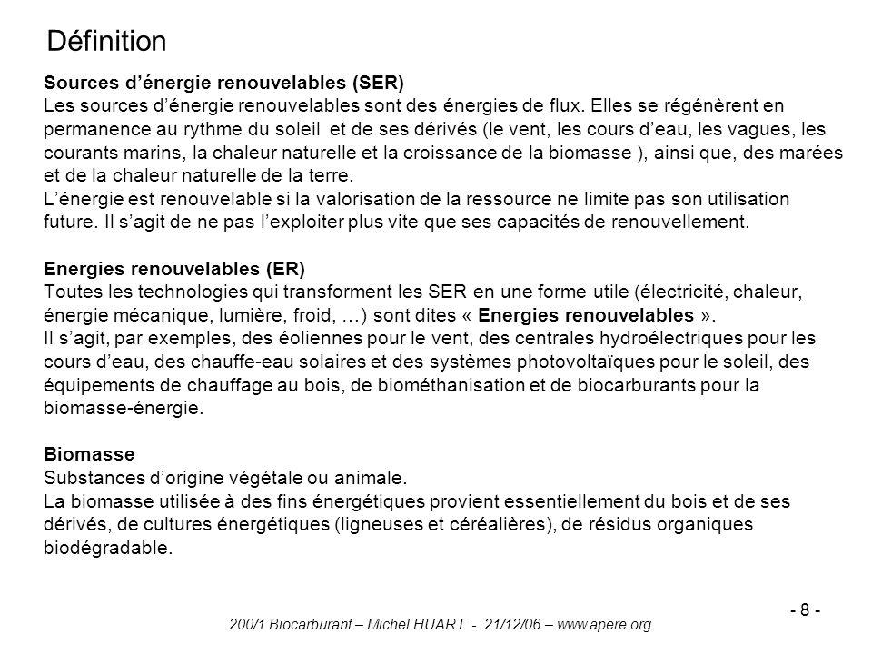 200/1 Biocarburant – Michel HUART - 21/12/06 – www.apere.org - 8 - Définition Sources dénergie renouvelables (SER) Les sources dénergie renouvelables