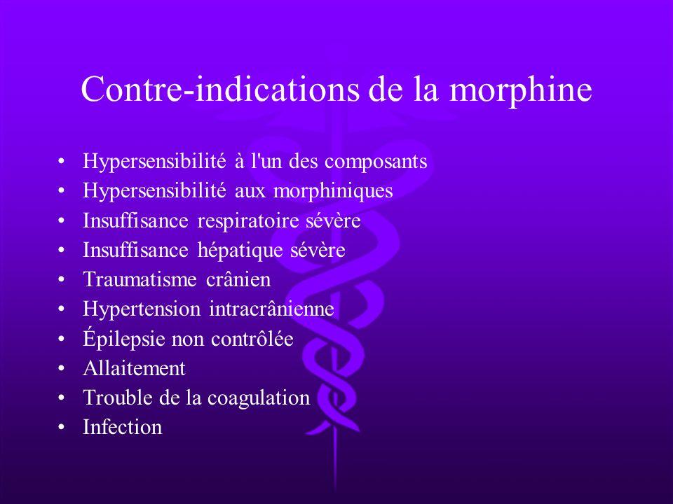 Contre-indications de la morphine Hypersensibilité à l'un des composants Hypersensibilité aux morphiniques Insuffisance respiratoire sévère Insuffisan