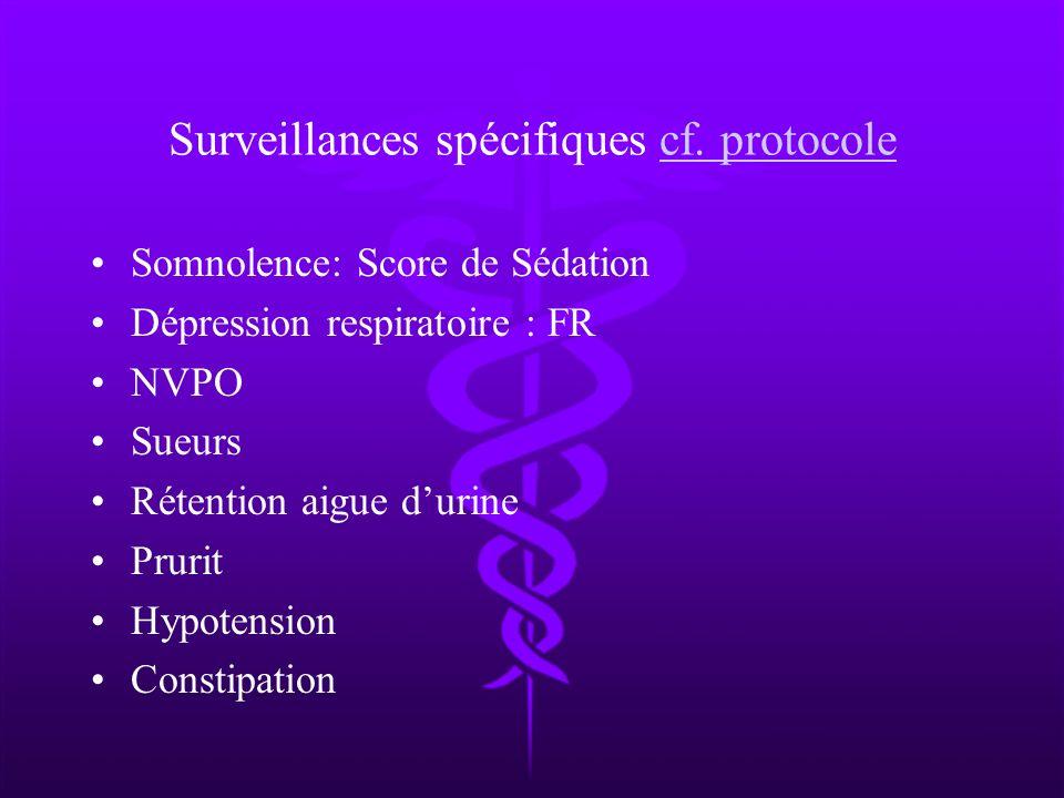 Surveillances spécifiques cf. protocolecf. protocole Somnolence: Score de Sédation Dépression respiratoire : FR NVPO Sueurs Rétention aigue durine Pru