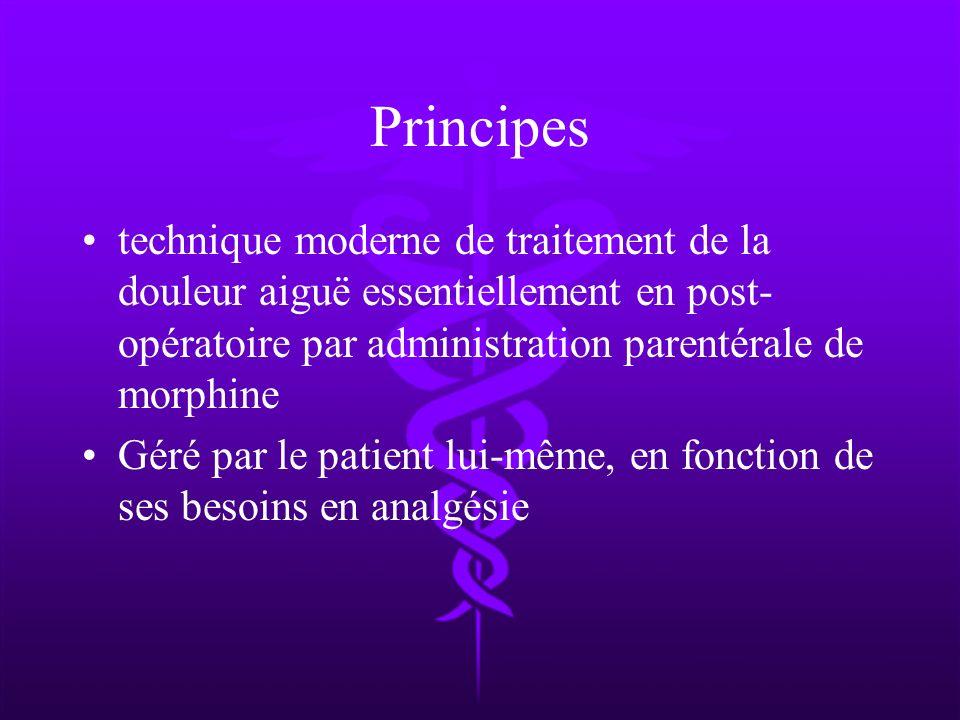 Principes technique moderne de traitement de la douleur aiguë essentiellement en post- opératoire par administration parentérale de morphine Géré par