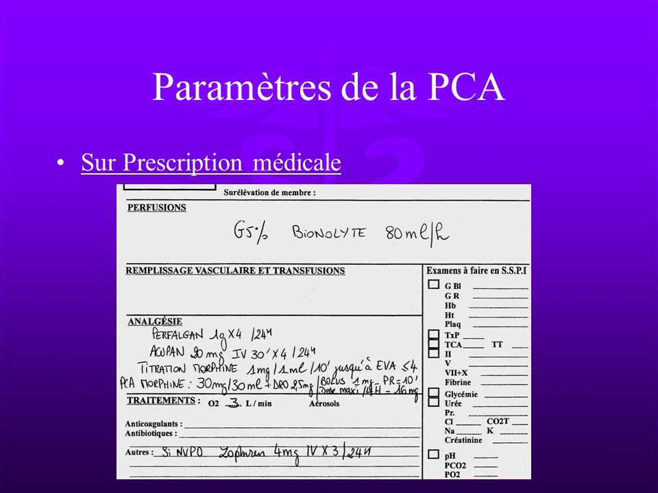 Paramètres de la PCA Sur Prescription médicale