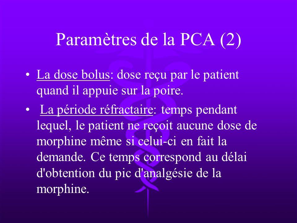 Paramètres de la PCA (2) La dose bolus: dose reçu par le patient quand il appuie sur la poire. La période réfractaire: temps pendant lequel, le patien