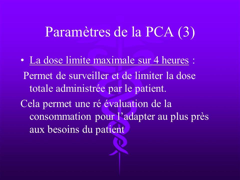 Paramètres de la PCA (3) La dose limite maximale sur 4 heures : Permet de surveiller et de limiter la dose totale administrée par le patient. Cela per