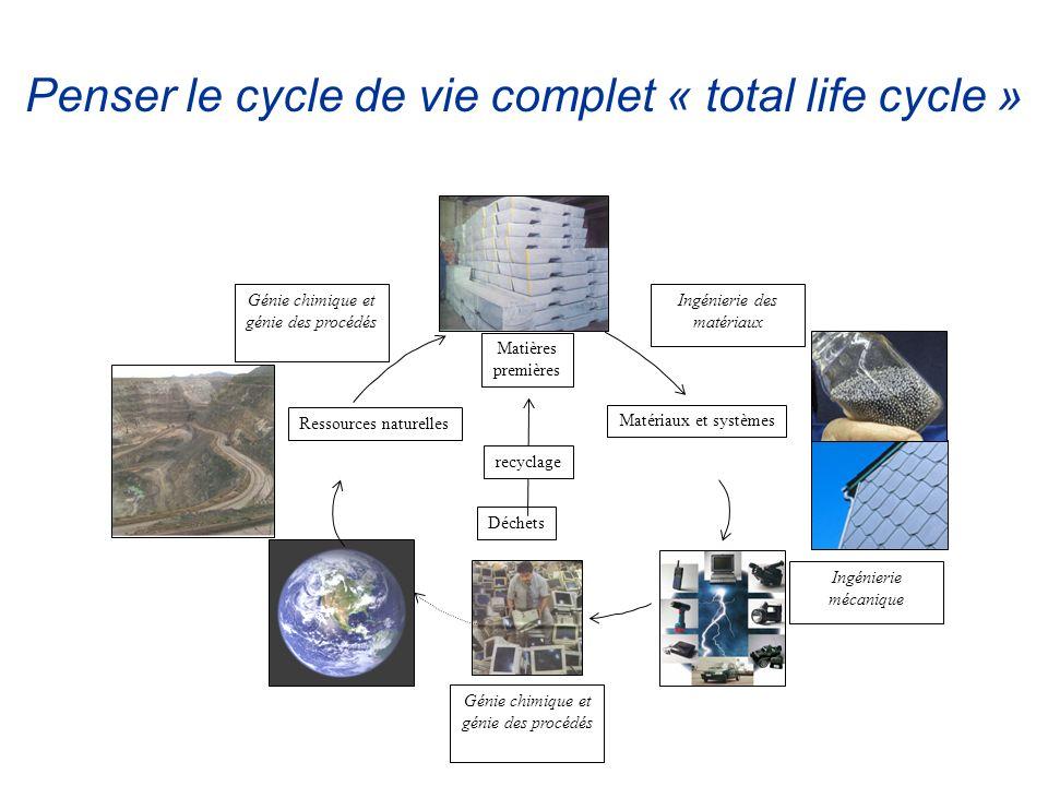 Ressources naturelles Matières premières Matériaux et systèmes Déchets recyclage Ingénierie des matériaux Ingénierie mécanique Génie chimique et génie des procédés Penser le cycle de vie complet « total life cycle »