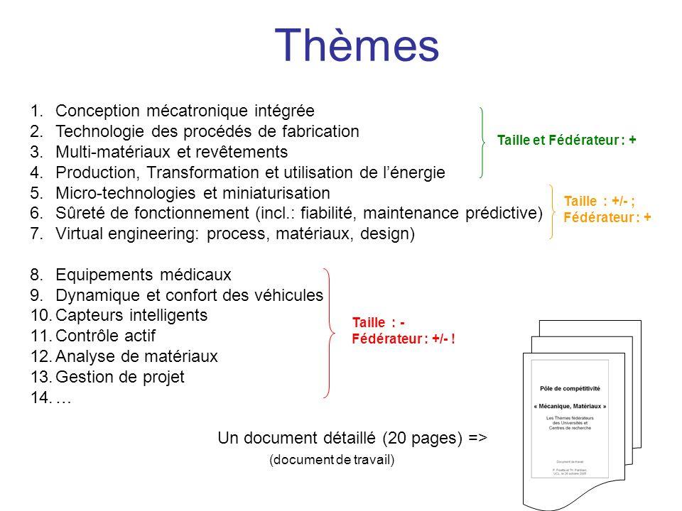 1.Conception mécatronique intégrée 2.Micro-technologies et miniaturisation 3.Multi-matériaux et revêtements 4.Technologie des procédés de fabrication 5.Maintenance et fiabilité Des thèmes porteurs
