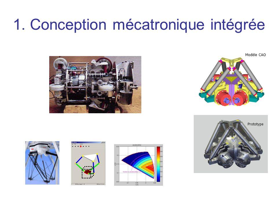 1. Conception mécatronique intégrée Modèle CAO Prototype
