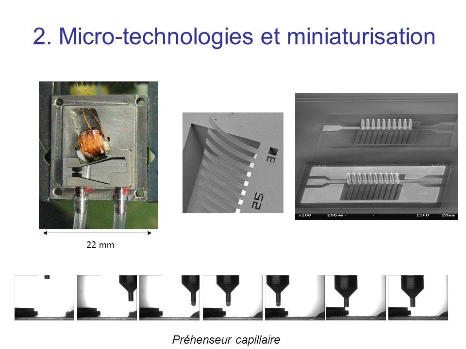 2. Micro-technologies et miniaturisation 22 mm Préhenseur capillaire