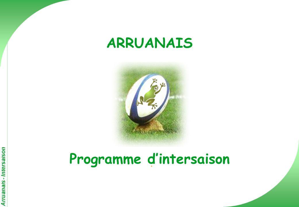. Arruanais - Intersaison ARRUANAIS Programme dintersaison
