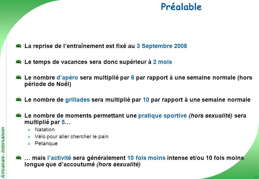 Arruanais - Intersaison 2 Préalable La reprise de lentraînement est fixé au 3 Septembre 2008 Le temps de vacances sera donc supérieur à 2 mois Le nomb