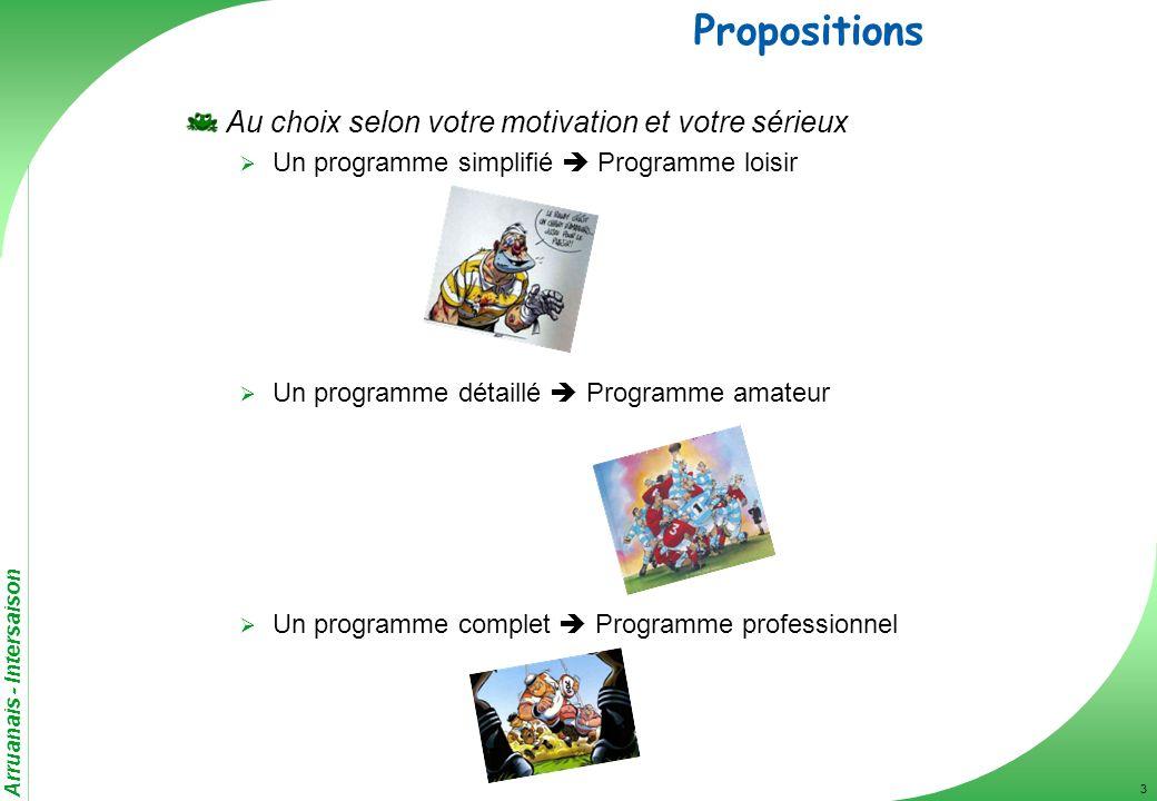 Arruanais - Intersaison 3 Propositions Au choix selon votre motivation et votre sérieux Un programme simplifié Programme loisir Un programme détaillé