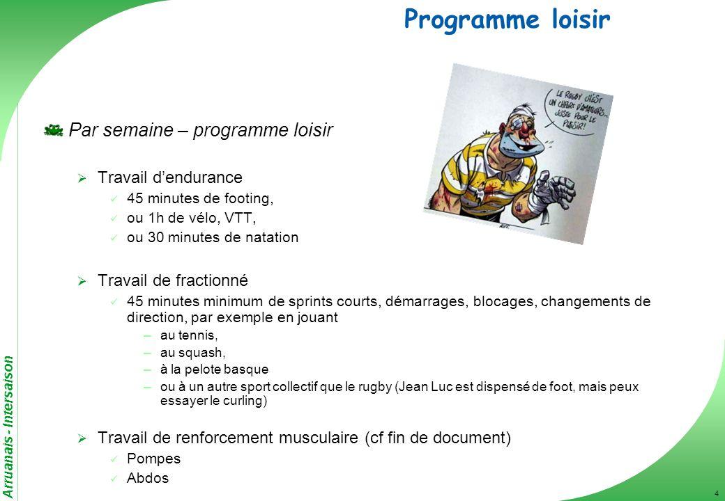 Arruanais - Intersaison 4 Programme loisir Par semaine – programme loisir Travail dendurance 45 minutes de footing, ou 1h de vélo, VTT, ou 30 minutes