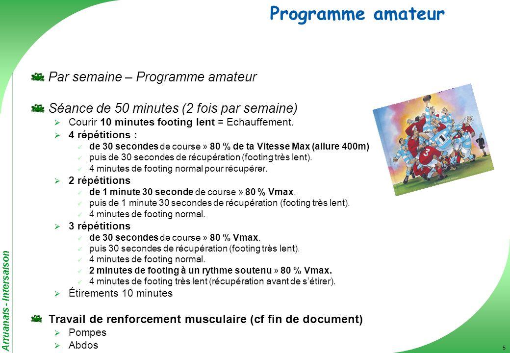Arruanais - Intersaison 5 Programme amateur Par semaine – Programme amateur Séance de 50 minutes (2 fois par semaine) Courir 10 minutes footing lent =