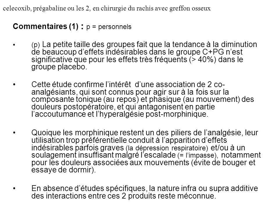 celecoxib, prégabaline ou les 2, en chirurgie du rachis avec greffon osseux Commentaires (1) : p = personnels (p) La petite taille des groupes fait qu