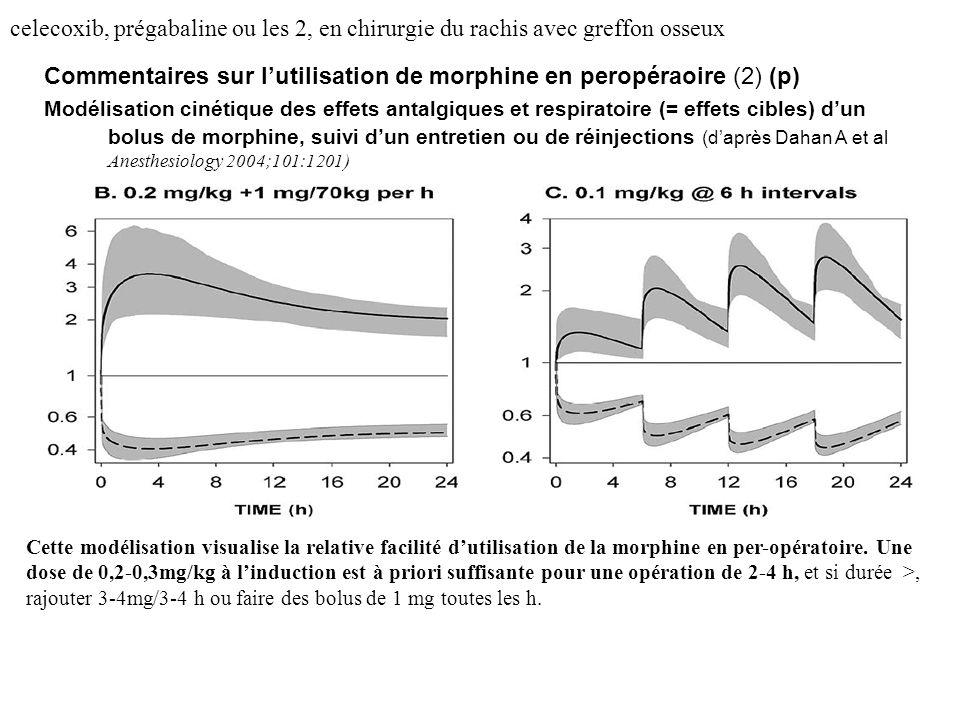celecoxib, prégabaline ou les 2, en chirurgie du rachis avec greffon osseux Commentaires sur lutilisation de morphine en peropéraoire (2) (p) Modélisation cinétique des effets antalgiques et respiratoire (= effets cibles) dun bolus de morphine, suivi dun entretien ou de réinjections (daprès Dahan A et al Anesthesiology 2004;101:1201) Cette modélisation visualise la relative facilité dutilisation de la morphine en per-opératoire.