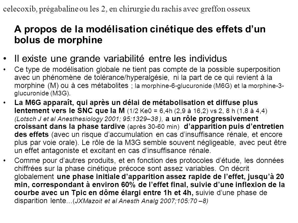 celecoxib, prégabaline ou les 2, en chirurgie du rachis avec greffon osseux A propos de la modélisation cinétique des effets dun bolus de morphine Il existe une grande variabilité entre les individus Ce type de modélisation globale ne tient pas compte de la possible superposition avec un phénomène de tolérance/hyperalgésie, ni la part de ce qui revient à la morphine (M) ou à ces métabolites ; la morphine-6-glucuronide (M6G) et la morphine-3- glucuronide (M3G).