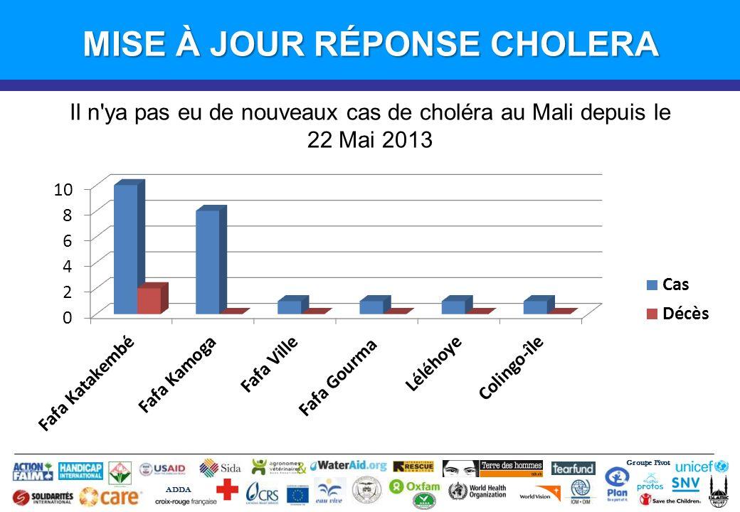 Groupe Pivot ADDA MISE À JOUR RÉPONSE CHOLERA Il n ya pas eu de nouveaux cas de choléra au Mali depuis le 22 Mai 2013