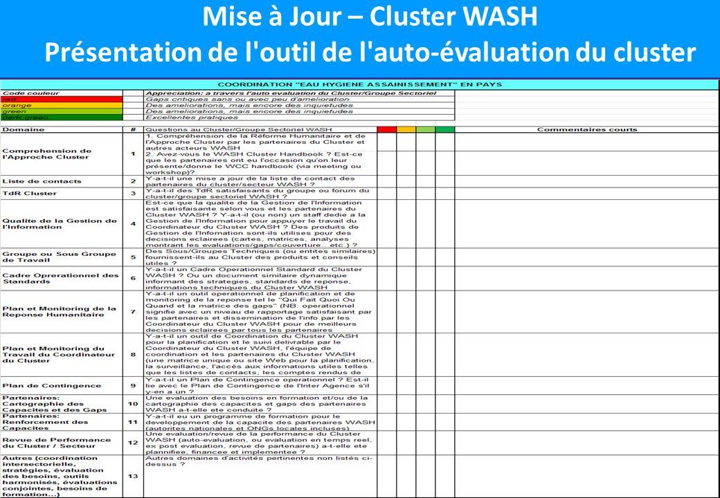 Groupe Pivot ADDA Mise à Jour – Cluster WASH Présentation de l outil de l auto-évaluation du cluster