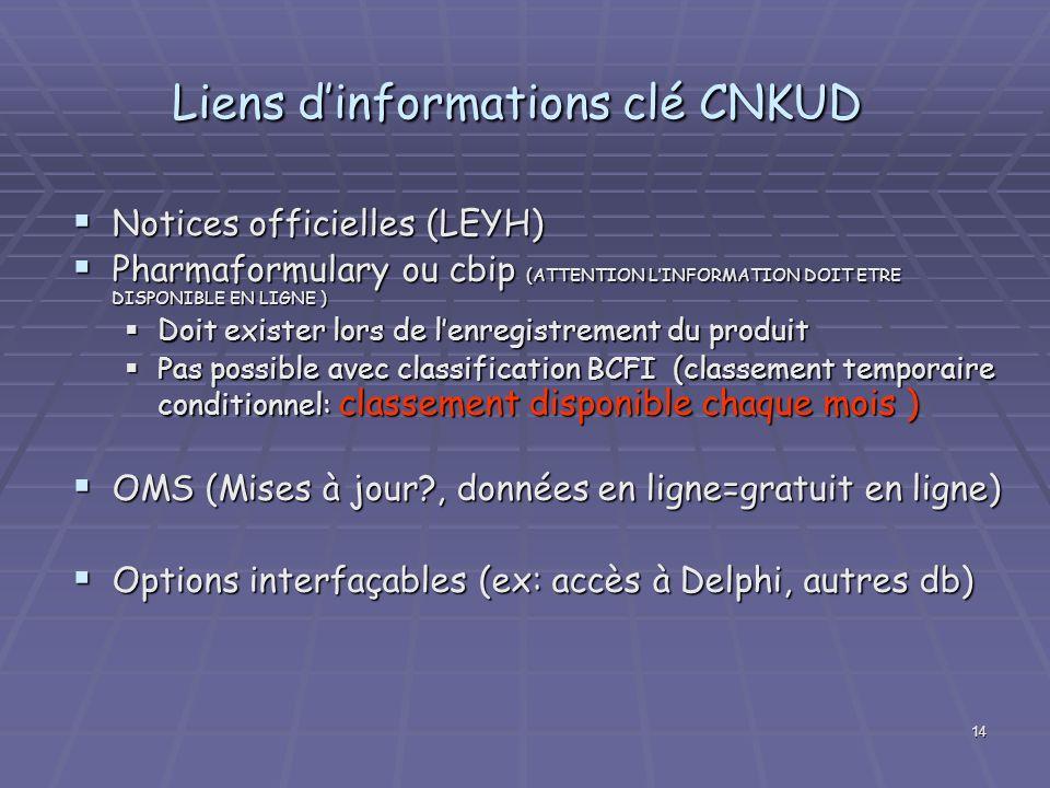 14 Liens dinformations clé CNKUD Notices officielles (LEYH) Notices officielles (LEYH) Pharmaformulary ou cbip (ATTENTION LINFORMATION DOIT ETRE DISPO