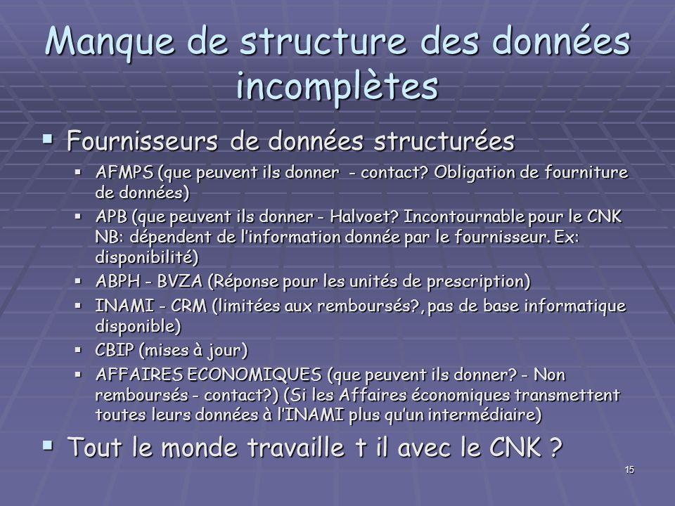 15 Manque de structure des données incomplètes Fournisseurs de données structurées Fournisseurs de données structurées AFMPS (que peuvent ils donner -