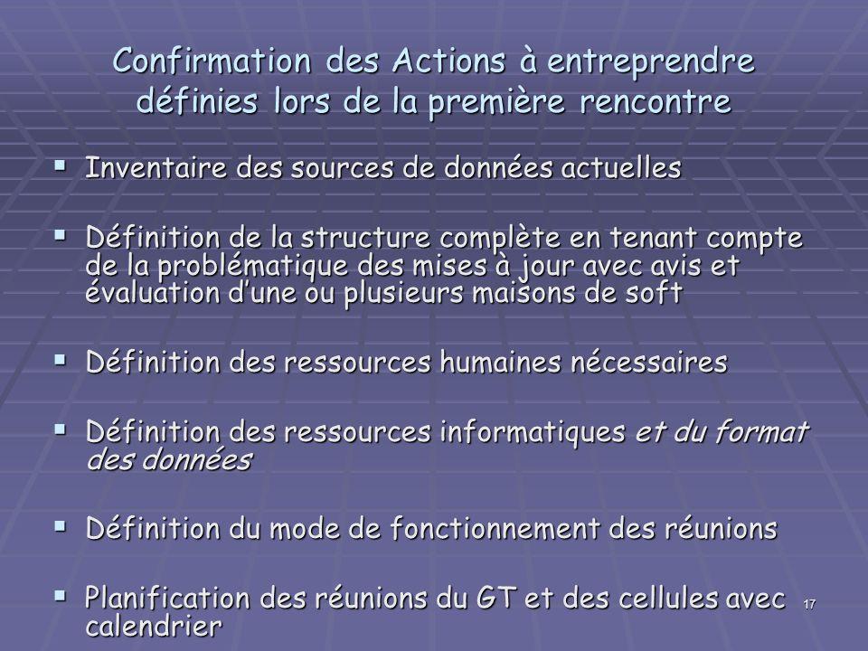 17 Confirmation des Actions à entreprendre définies lors de la première rencontre Inventaire des sources de données actuelles Inventaire des sources d