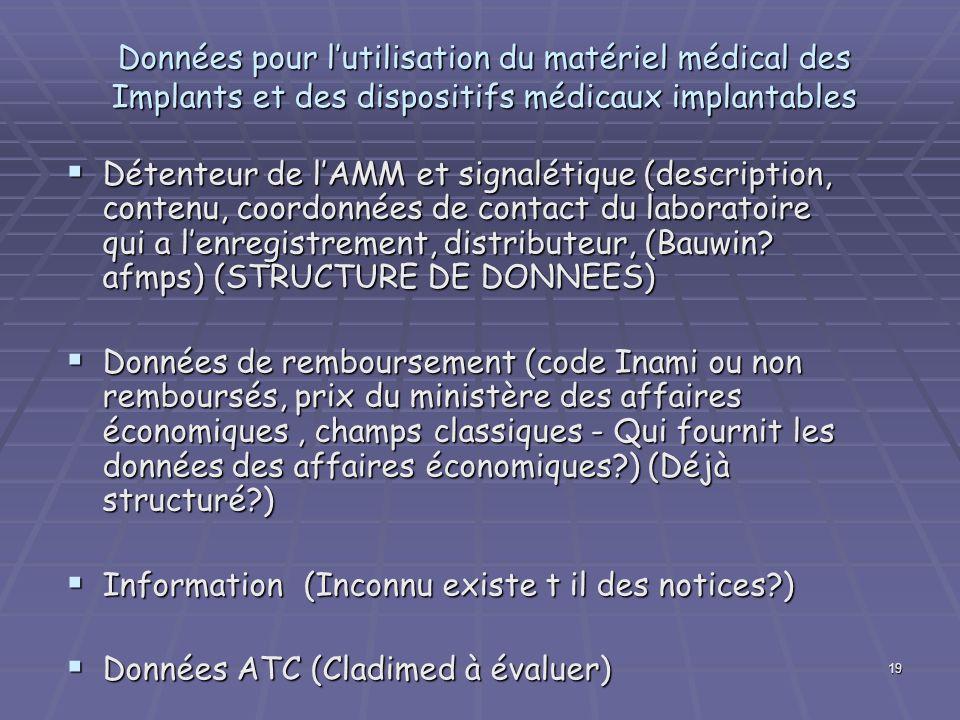 19 Données pour lutilisation du matériel médical des Implants et des dispositifs médicaux implantables Détenteur de lAMM et signalétique (description,