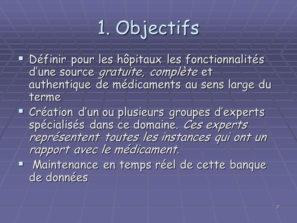 2 1. Objectifs Définir pour les hôpitaux les fonctionnalités dune source gratuite, complète et authentique de médicaments au sens large du terme Défin