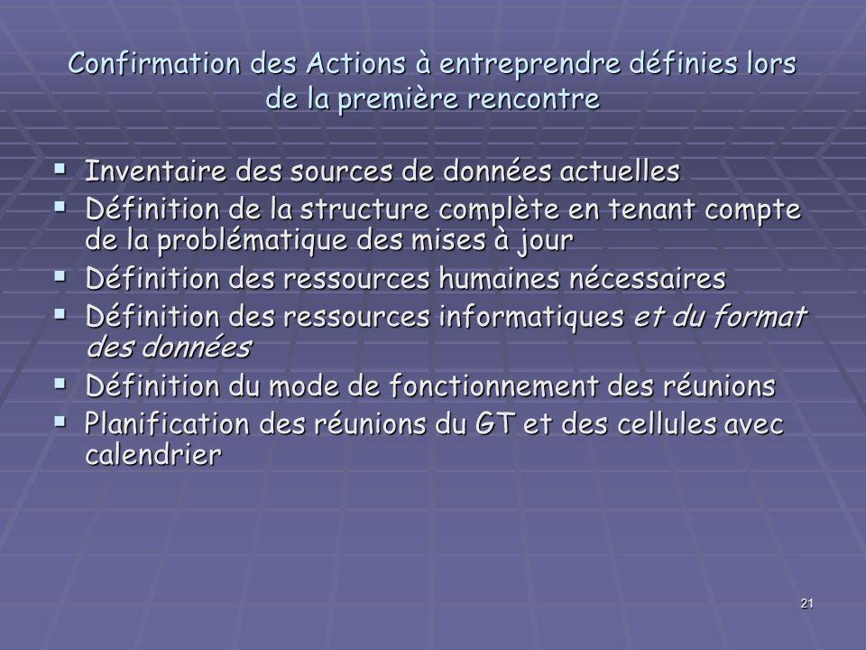 21 Confirmation des Actions à entreprendre définies lors de la première rencontre Inventaire des sources de données actuelles Inventaire des sources d