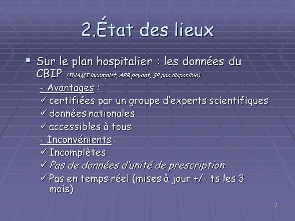 3 2.État des lieux Sur le plan hospitalier : les données du CBIP (INAMI incomplet, APB payant, SP pas disponible) Sur le plan hospitalier : les donnée