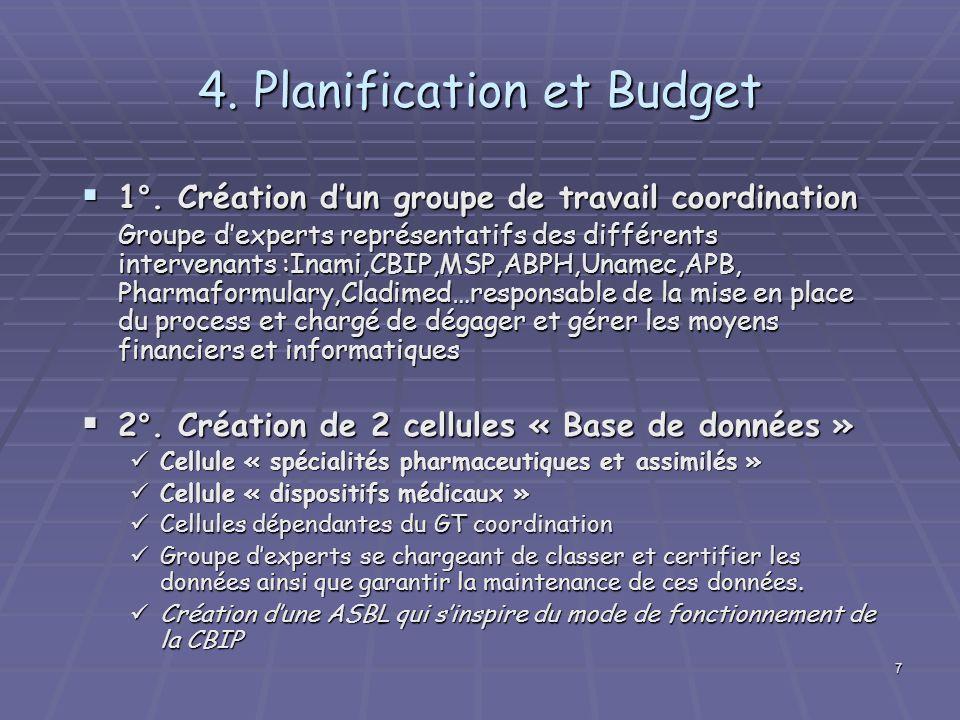 7 4. Planification et Budget 1°. Création dun groupe de travail coordination 1°. Création dun groupe de travail coordination Groupe dexperts représent
