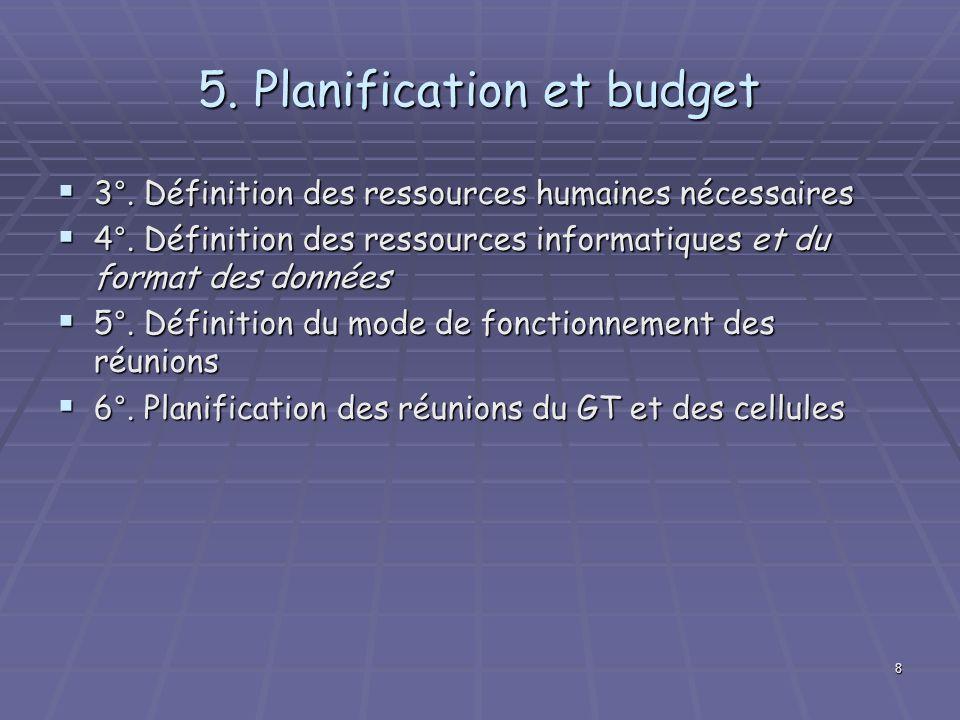 8 5. Planification et budget 3°. Définition des ressources humaines nécessaires 3°. Définition des ressources humaines nécessaires 4°. Définition des