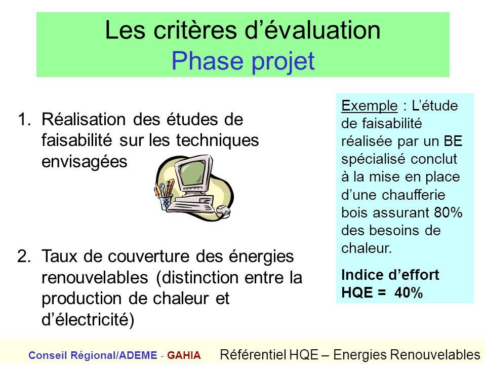 Les critères dévaluation Phase projet 1.Réalisation des études de faisabilité sur les techniques envisagées 2. Taux de couverture des énergies renouve