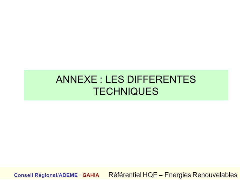 Conseil Régional/ADEME - GAHIA Référentiel HQE – Energies Renouvelables ANNEXE : LES DIFFERENTES TECHNIQUES