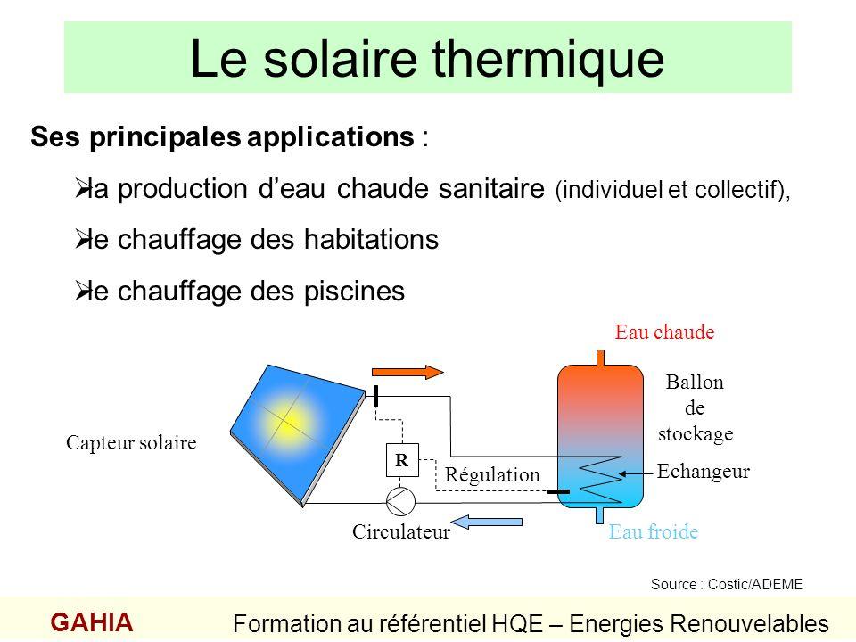 Le solaire thermique GAHIA Formation au référentiel HQE – Energies Renouvelables Ses principales applications : la production deau chaude sanitaire (i