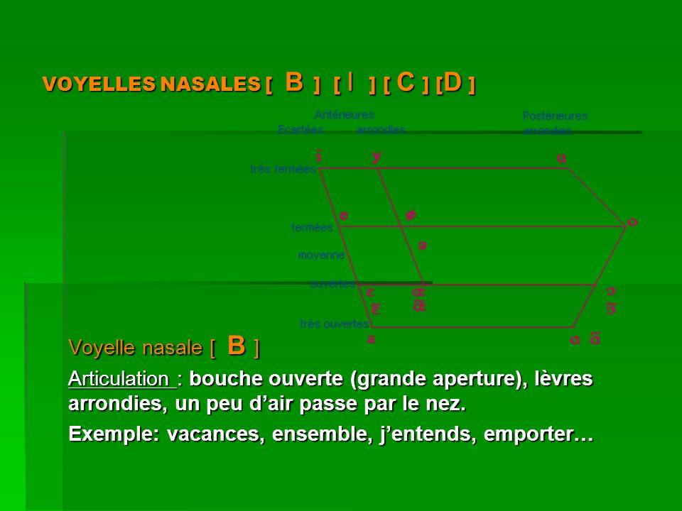 VOYELLES NASALES [ B ] [ I ] [ C ] [ D ] Voyelle nasale [ B ] Articulation : bouche ouverte (grande aperture), lèvres arrondies, un peu dair passe pa