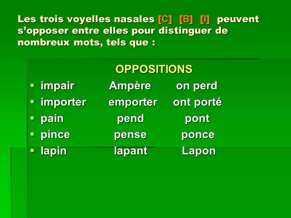 Les trois voyelles nasales [ C ] [ B ] [ I ] peuvent sopposer entre elles pour distinguer de nombreux mots, tels que : OPPOSITIONS impair Ampère on pe
