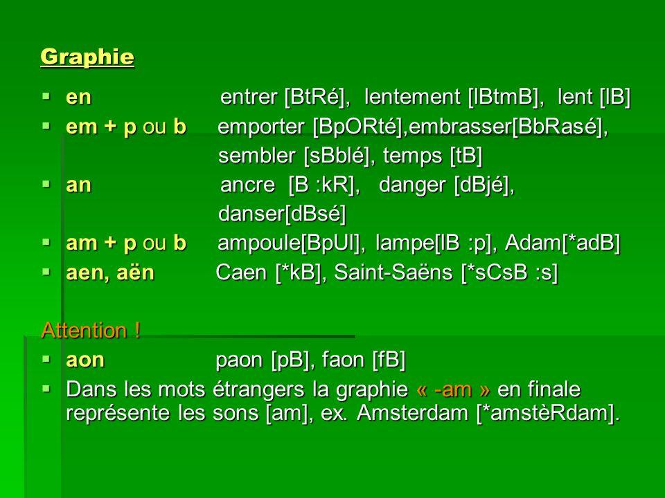 Graphie en entrer [BtRé], lentement [lBtmB], lent [lB] en entrer [BtRé], lentement [lBtmB], lent [lB] em + p ou b emporter [BpORté],embrasser[BbRasé],