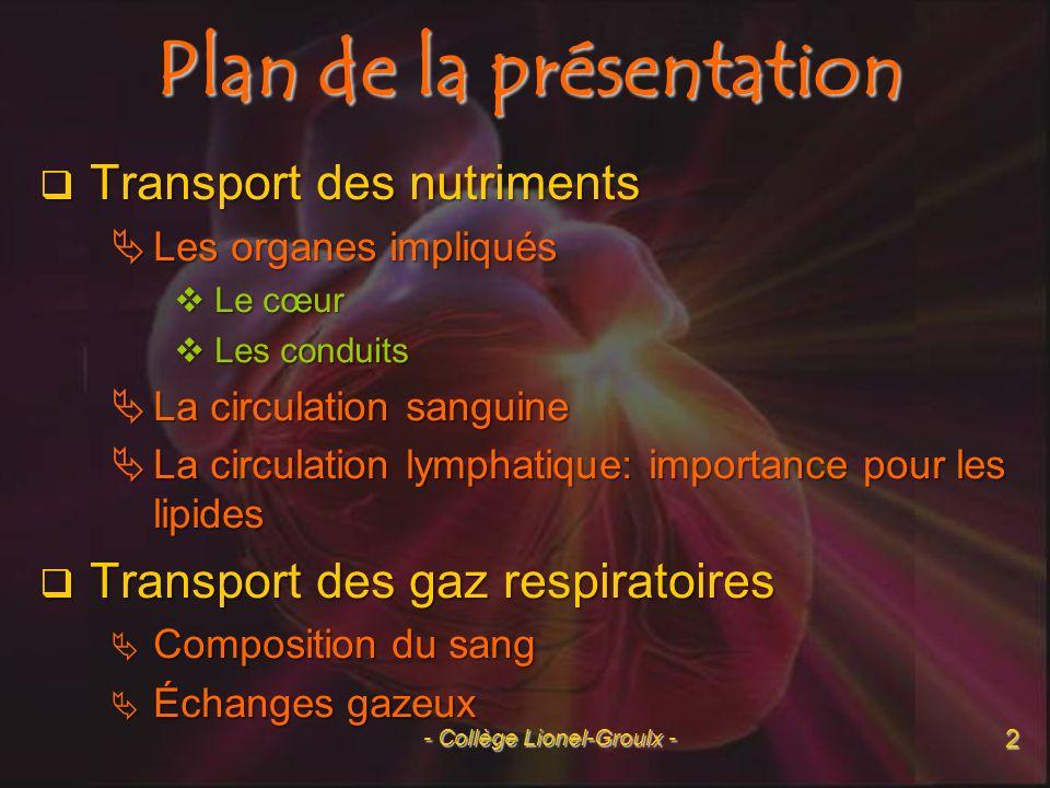 TRANSPORT DES NUTRIMENTS 3 - Collège Lionel-Groulx -