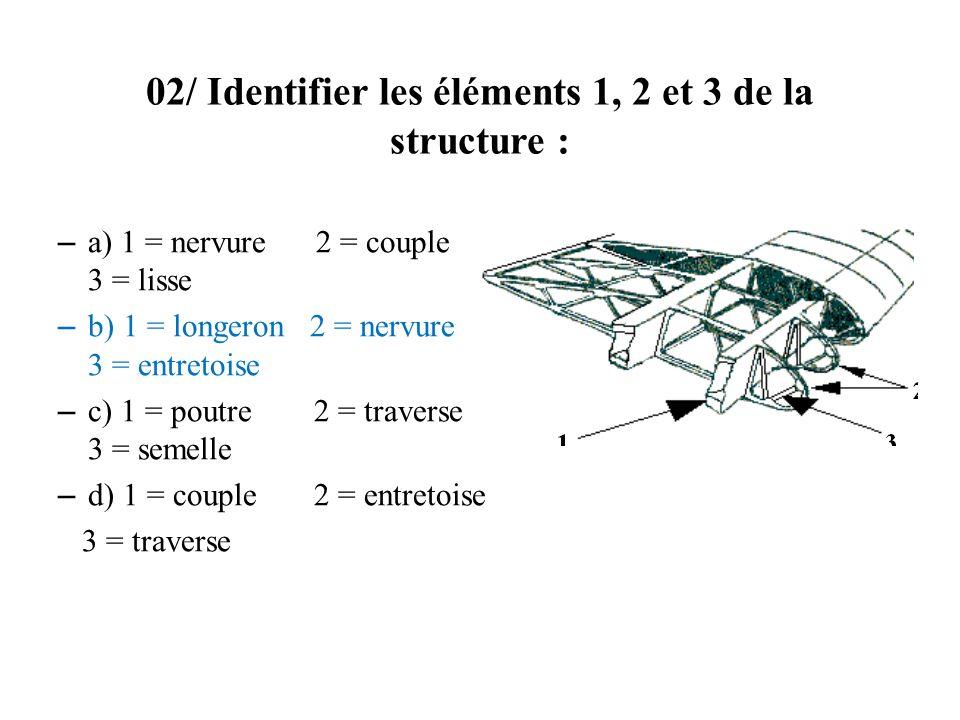 02/ Identifier les éléments 1, 2 et 3 de la structure : – a) 1 = nervure 2 = couple 3 = lisse – b) 1 = longeron 2 = nervure 3 = entretoise – c) 1 = po