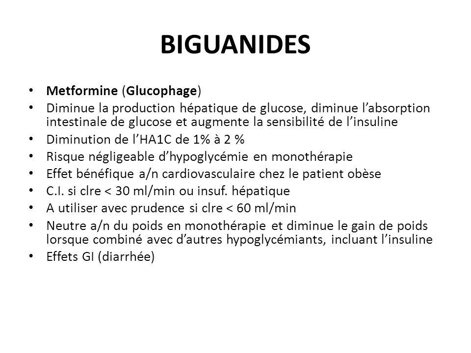 BIGUANIDES Metformine (Glucophage) Diminue la production hépatique de glucose, diminue labsorption intestinale de glucose et augmente la sensibilité d