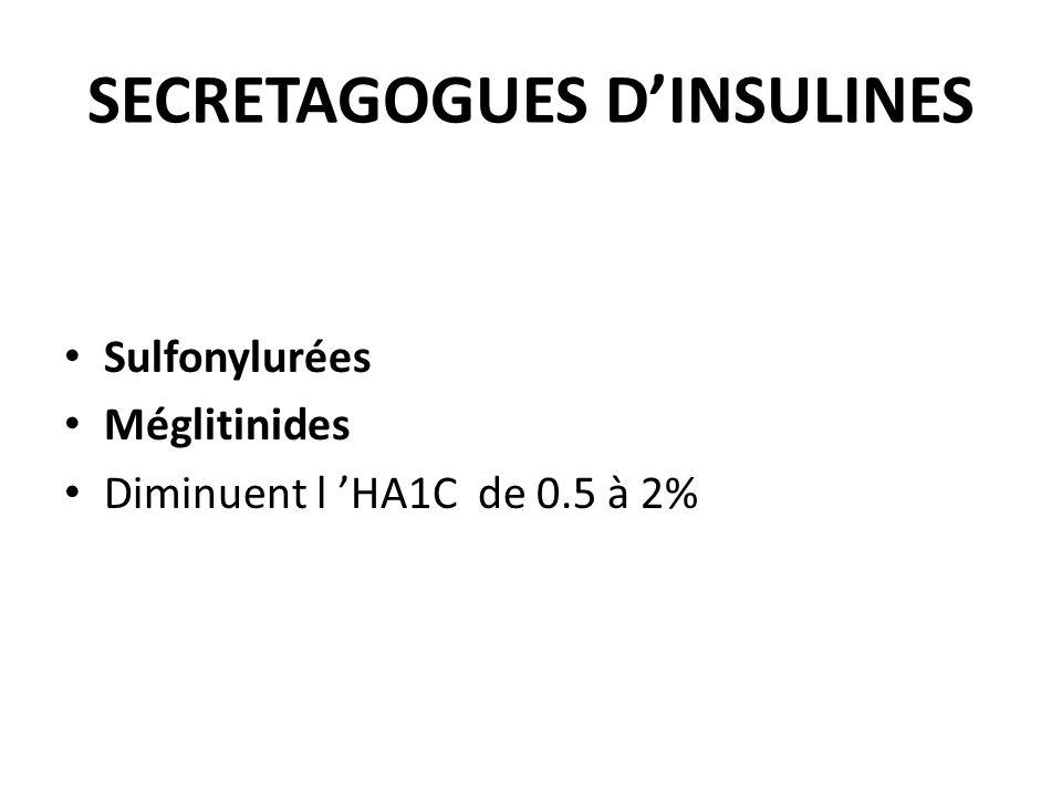 SECRETAGOGUES DINSULINES Sulfonylurées Méglitinides Diminuent l HA1C de 0.5 à 2%