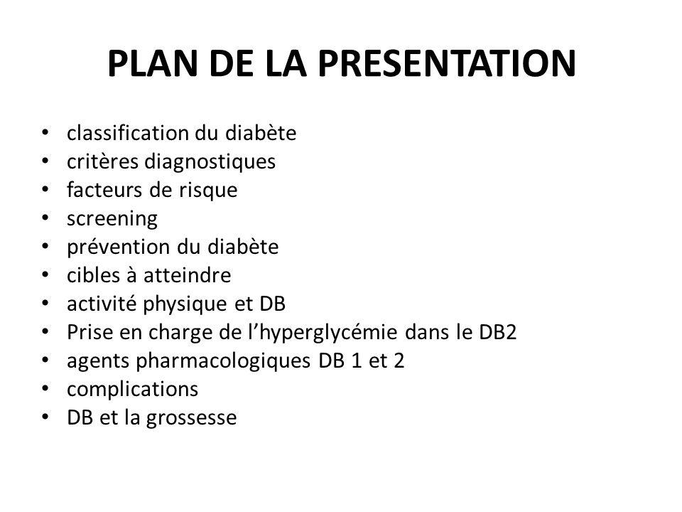 PLAN DE LA PRESENTATION classification du diabète critères diagnostiques facteurs de risque screening prévention du diabète cibles à atteindre activit