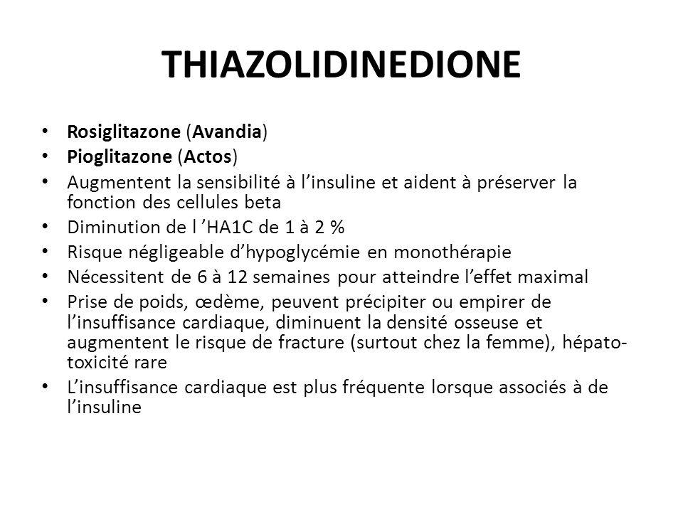 THIAZOLIDINEDIONE Rosiglitazone (Avandia) Pioglitazone (Actos) Augmentent la sensibilité à linsuline et aident à préserver la fonction des cellules be