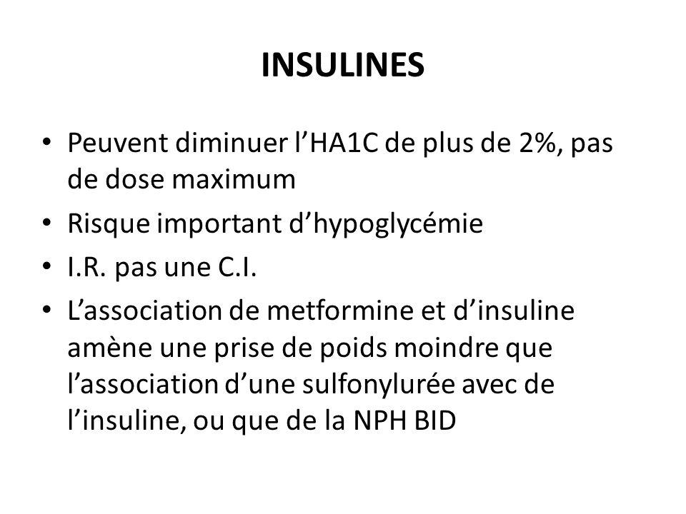 INSULINES Peuvent diminuer lHA1C de plus de 2%, pas de dose maximum Risque important dhypoglycémie I.R. pas une C.I. Lassociation de metformine et din