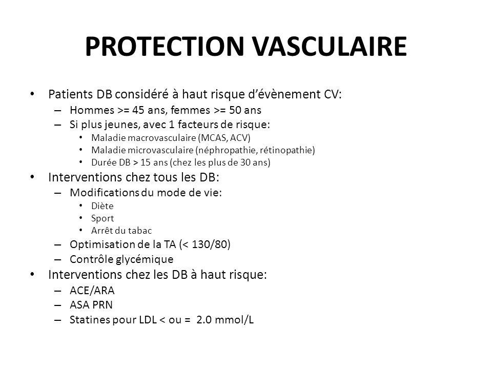 PROTECTION VASCULAIRE Patients DB considéré à haut risque dévènement CV: – Hommes >= 45 ans, femmes >= 50 ans – Si plus jeunes, avec 1 facteurs de ris