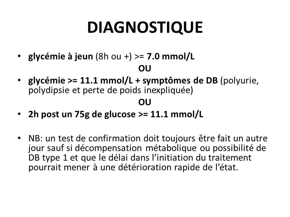 DIAGNOSTIQUE glycémie à jeun (8h ou +) >= 7.0 mmol/L OU glycémie >= 11.1 mmol/L + symptômes de DB (polyurie, polydipsie et perte de poids inexpliquée)