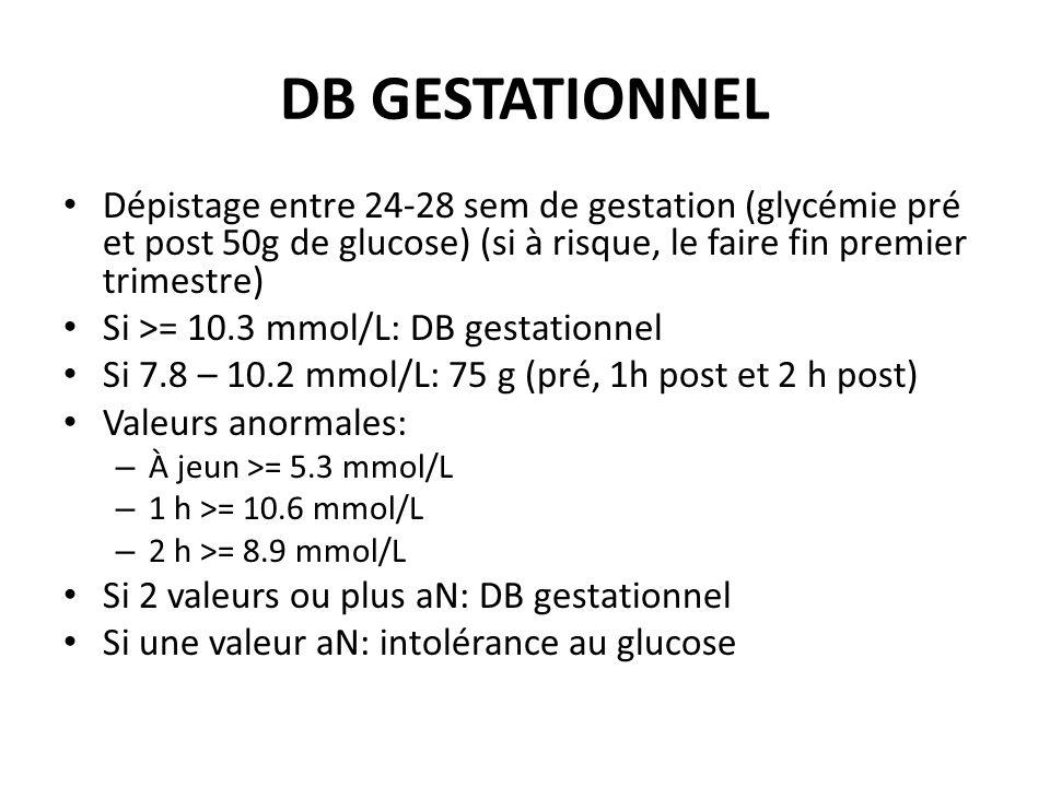 DB GESTATIONNEL Dépistage entre 24-28 sem de gestation (glycémie pré et post 50g de glucose) (si à risque, le faire fin premier trimestre) Si >= 10.3