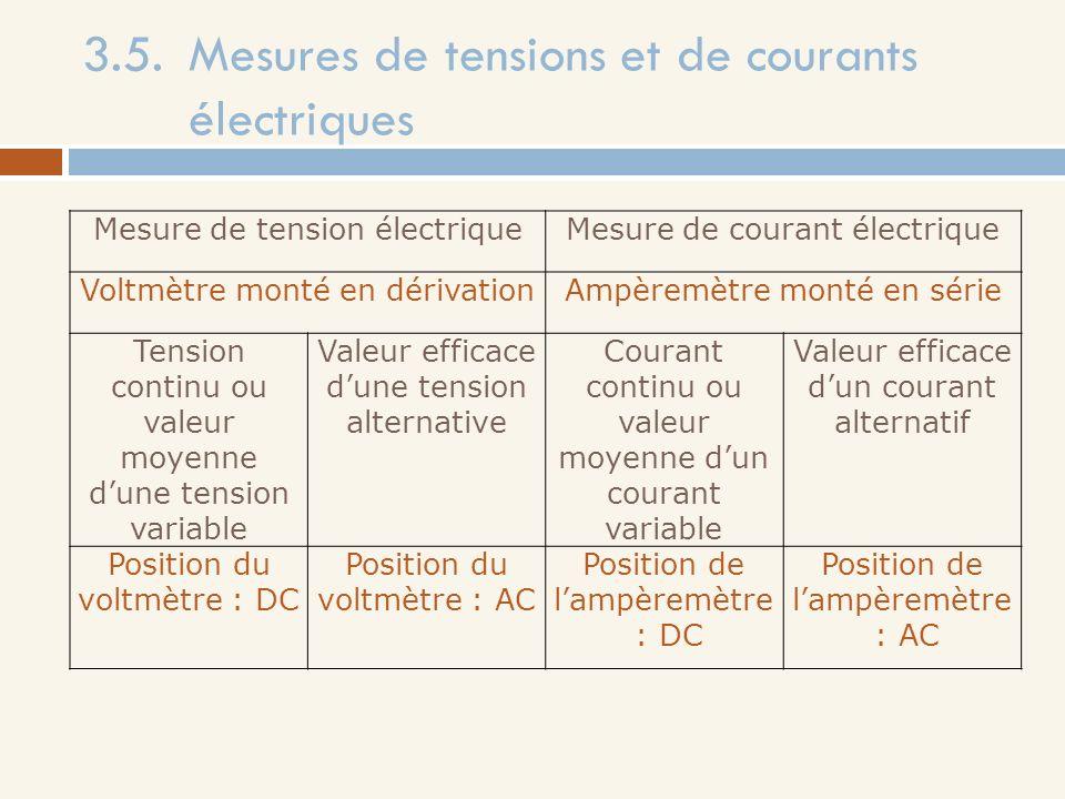 3.5. Mesures de tensions et de courants électriques Mesure de tension électriqueMesure de courant électrique Voltmètre monté en dérivationAmpèremètre