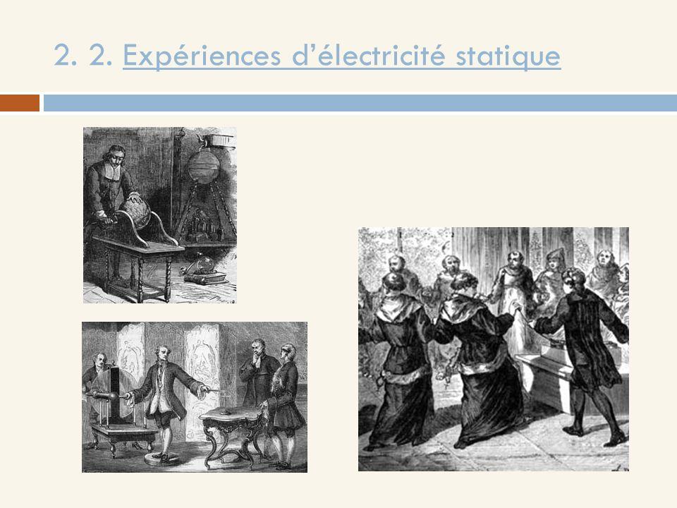 2. 2. Expériences délectricité statique